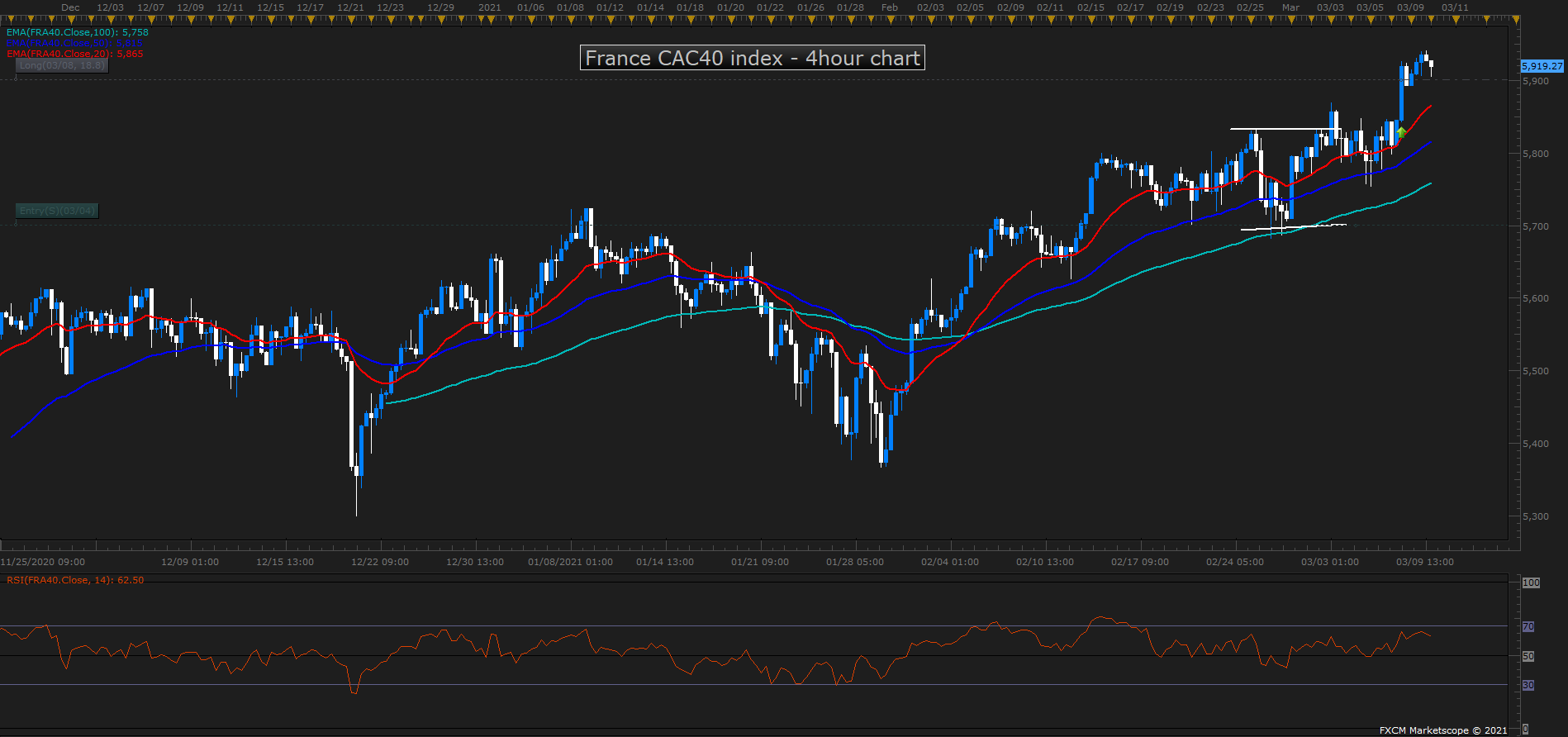CAC40indexexit