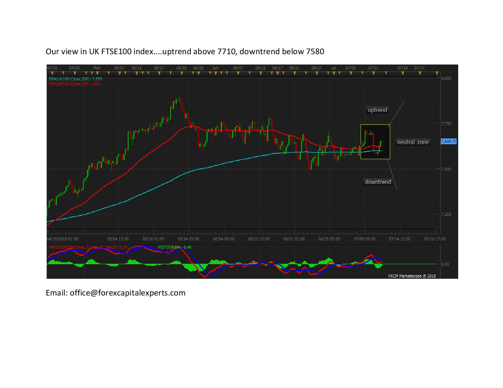 Our view in UK FTSE100 index page 001