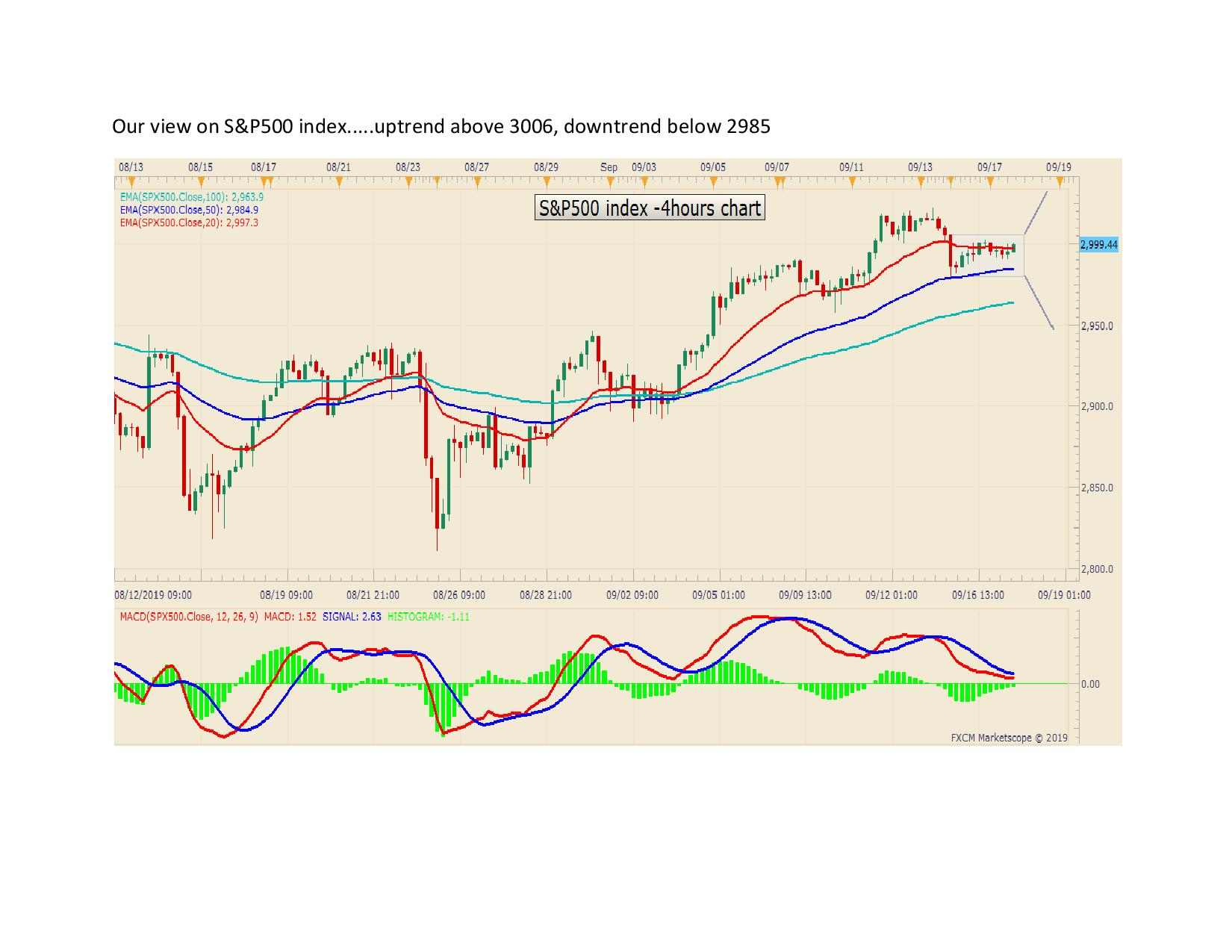 Our view on SP500 page 001